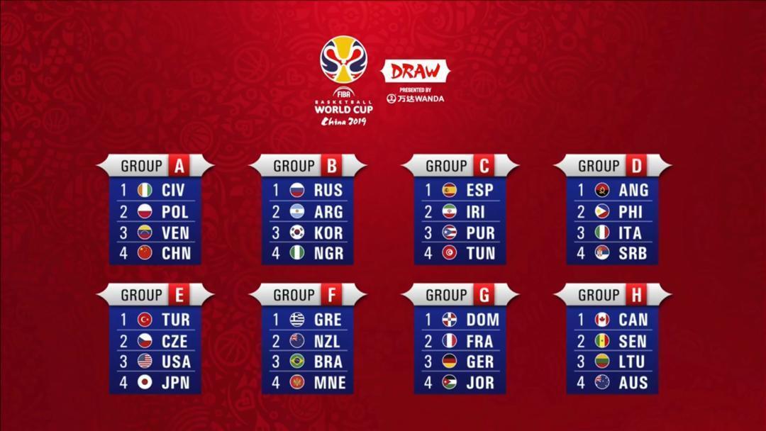 اسپانیا، پوتوریکو و تونس حریفان بسکتبال ایران در جام جهانی شدند